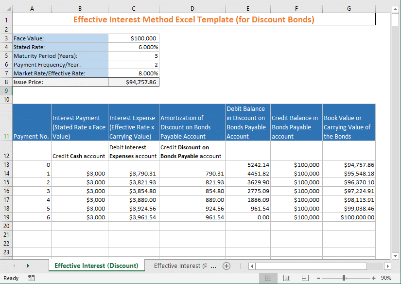 effective interest rate method excel template Image 2