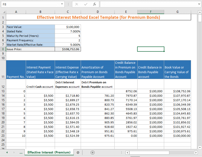 effective interest rate method excel template Image 4