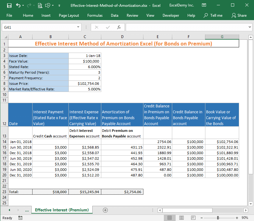 Effective Interest Method of Amortization in Excel (for bonds sold on premium)