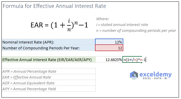 effective interest rate formula excel image 3