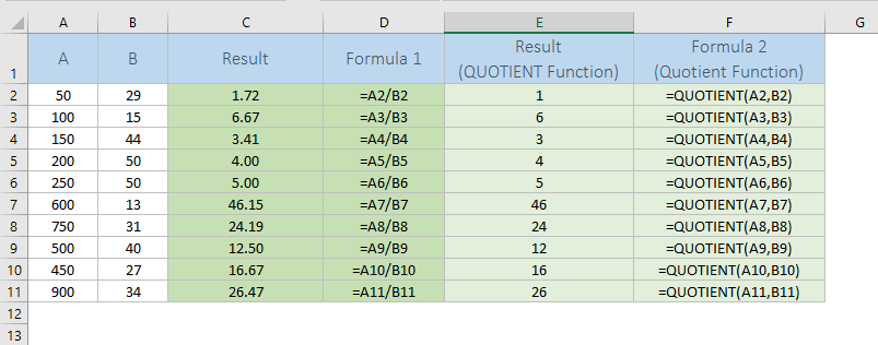 Using Excel QUOTIENT function to get only the integer part of a division.