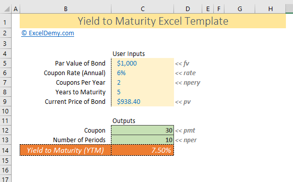 yield to maturity Excel template