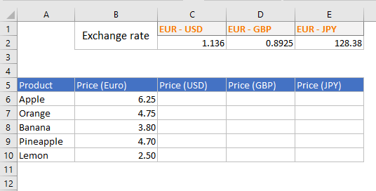 data set exchange rate