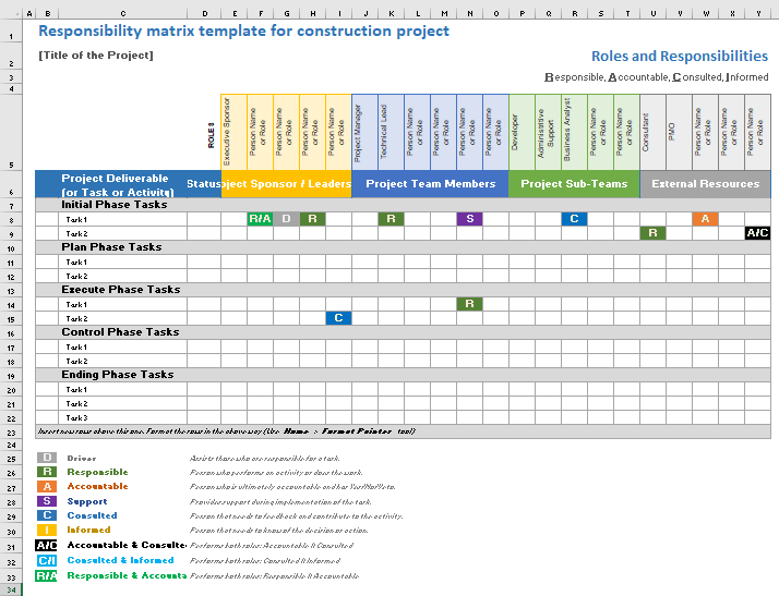 Responsibility Matrix Template For Construction Project Free Download