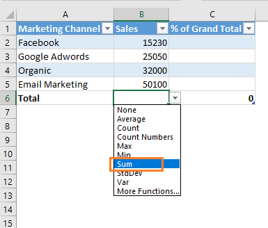 sum total row in excel table