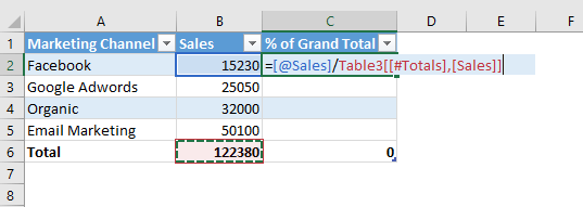 input formula in excel table