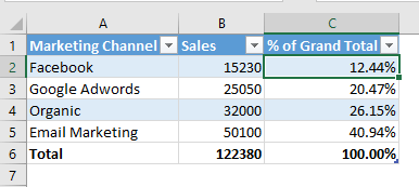 applying percent style in excel table
