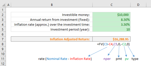 Calculate Future value with inflation in Excel