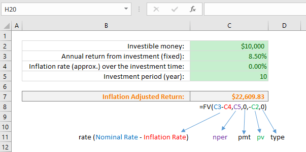Calculate future value without inflation