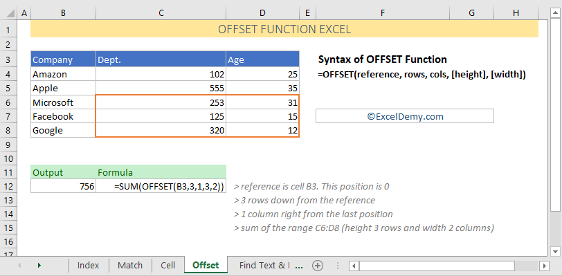 OFFSET Function Excel with examples
