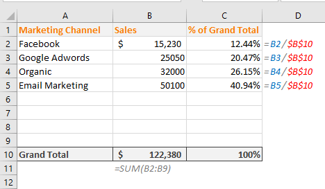 percentage of grand total in excel