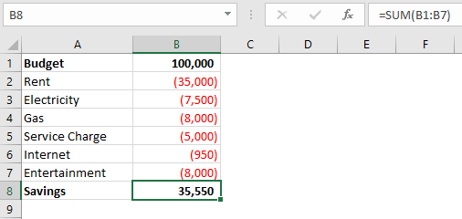 Sum of negative numbers in Excel