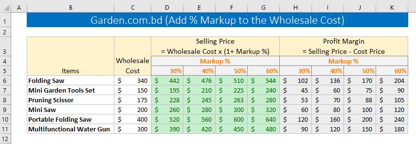 adding Markup %