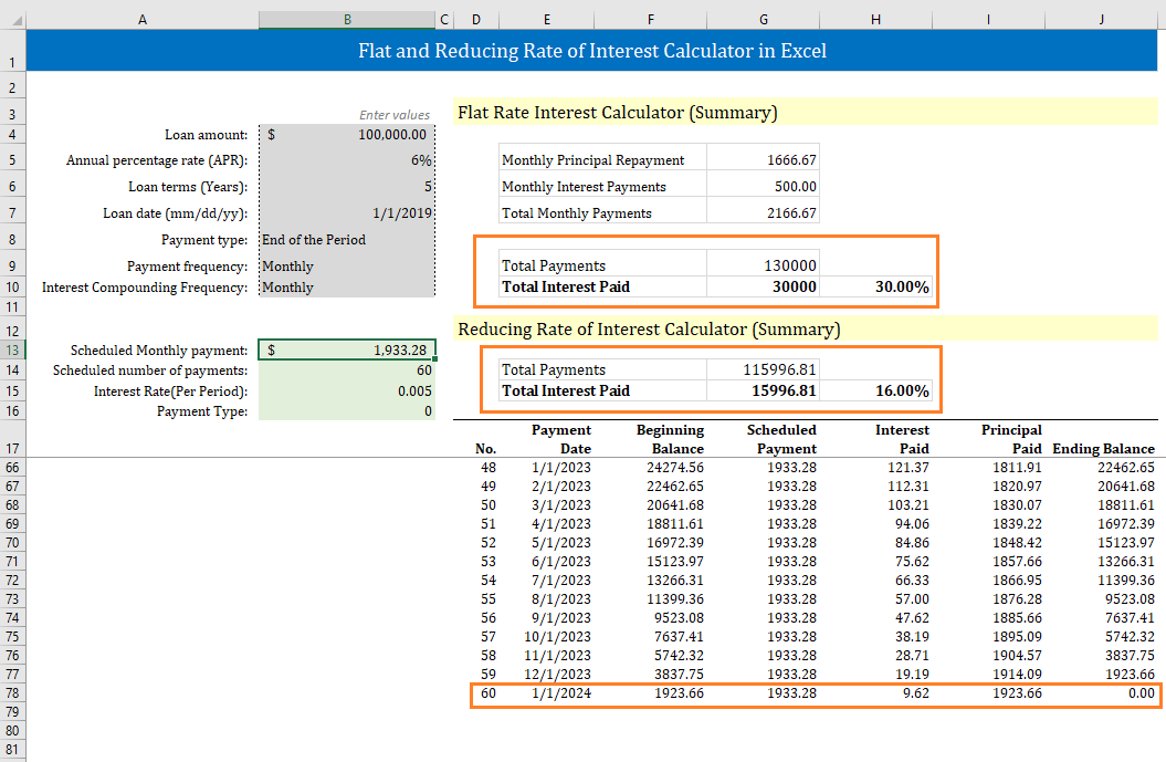 Reducing rate of interest calculation in excel