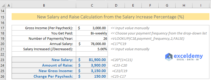 Calculate raise from the percentage increase of the salary