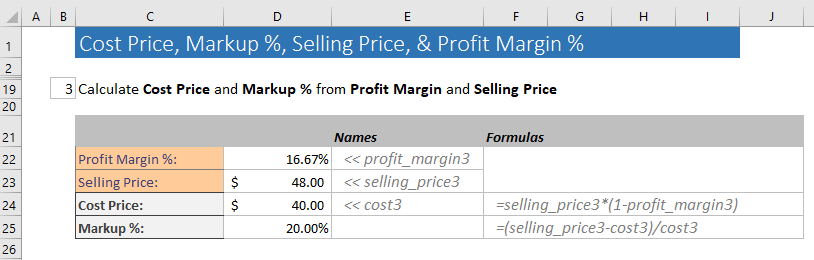 calculation of percentage markup, cost price, selling price and profit margin