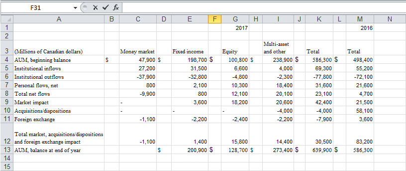 Converted from PDF to Excel