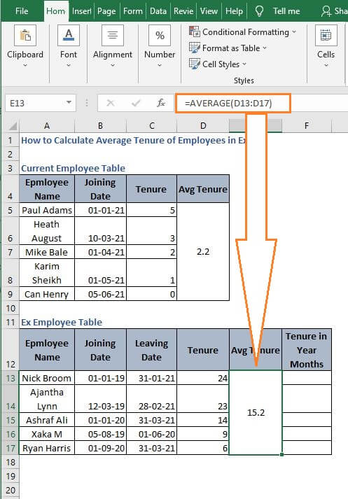 Average in static example- How to Calculate Average Tenure of Employees in Excel