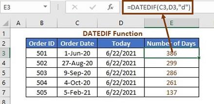 DATEDIF function