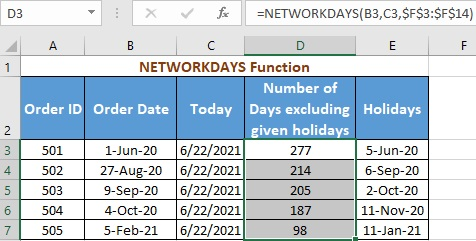 NETWORKDAYS Function