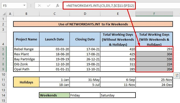 Calculate number of days between two dates by using NETWORKINT function to fix weekends & holidays
