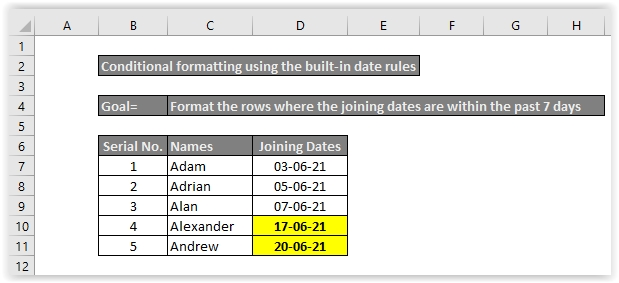 Conditional formatting using the built-in date rules