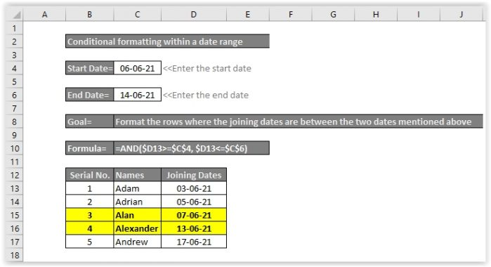 Conditional formatting within a date range
