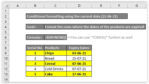 Conditional formatting using the current date
