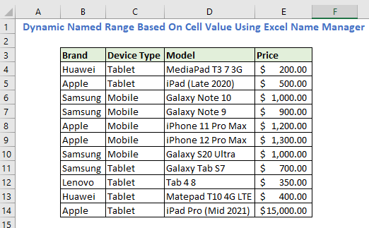 Dynamic Named Range Based On Cell Value Using Excel Name Manager