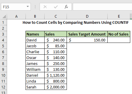 How to Count Cells by Comparing Two Cells Numbers Using COUNTIF