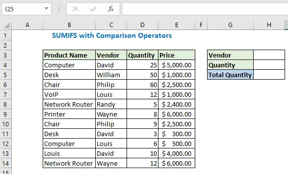 SUMIFS with Comparison Operators