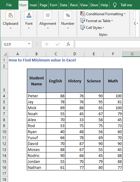 Excel sheet - How to Find Minimum value in Excel