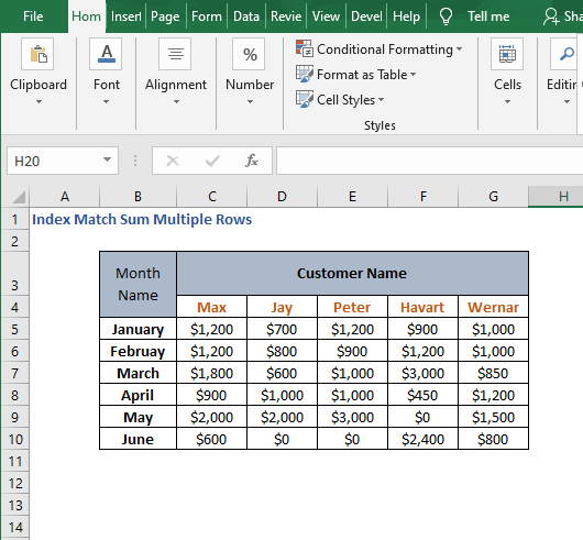 Excel sheet - Index Match Sum Multiple Rows