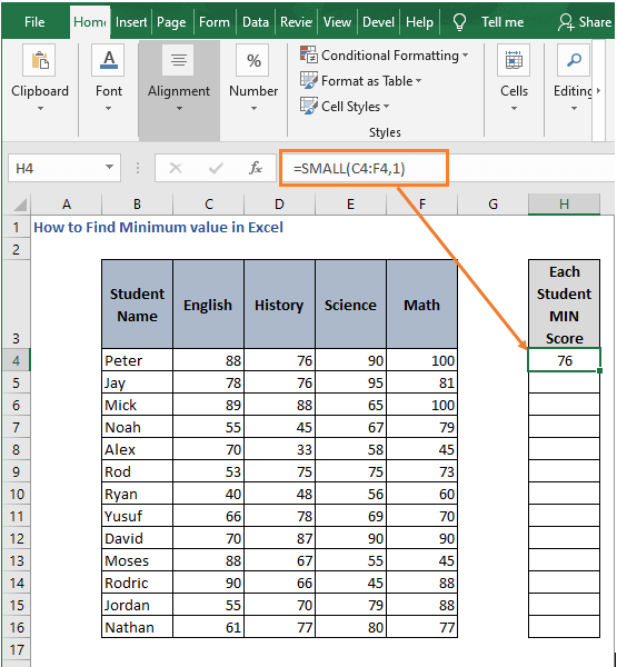 SMALL for row result - How to Find Minimum value in Excel