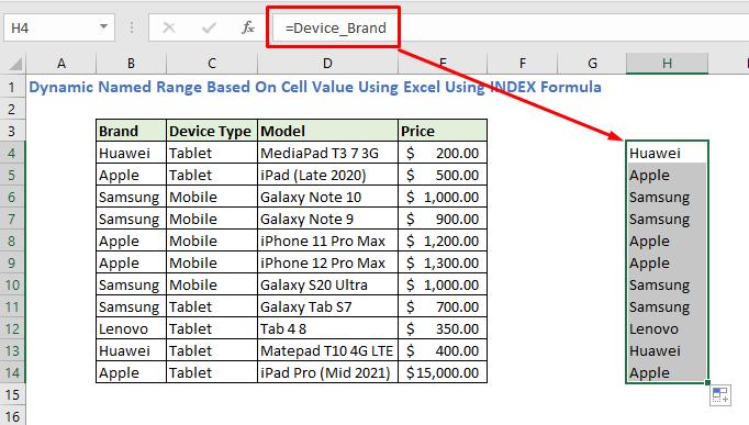 Index formula output