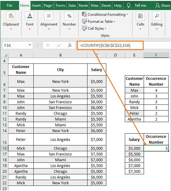 Numbers - Excel Count Number of Occurrences of Each Value in a Column