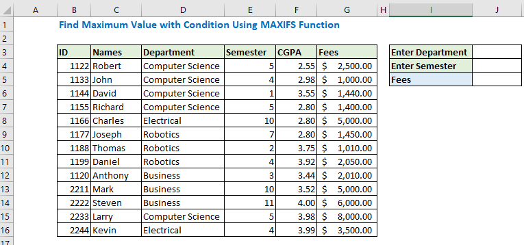 Find Maximum Value with Condition Using MAXIFS Function