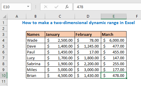 How to make a two-dimensional dynamic range in Excel