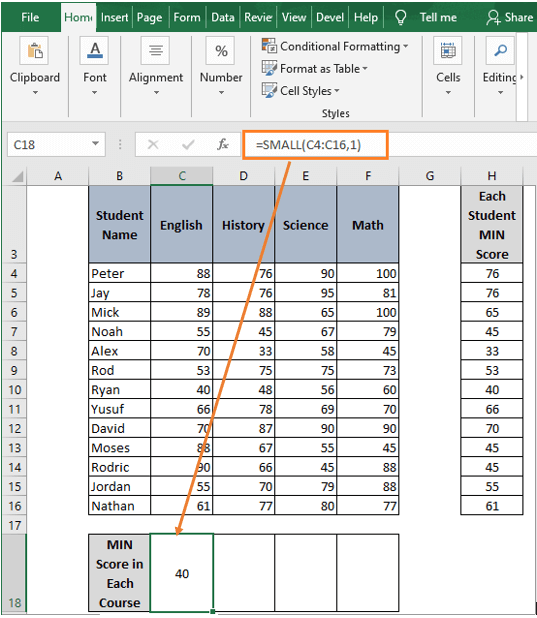 SMALL for column result - How to Find Minimum value in Excel