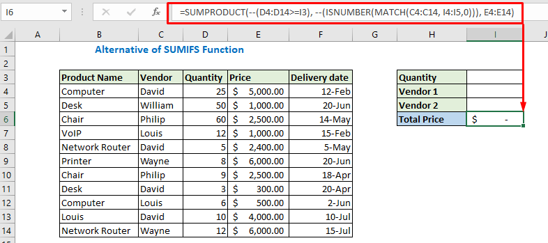 Enter the formula with sumproduct