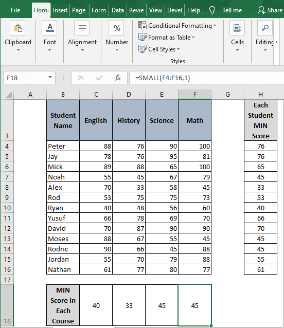 Autofill SMALL for column -How to Find Minimum value in Excel