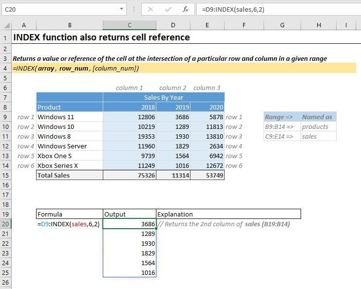 Index function also returns cell reference