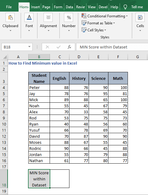 Minimum from entire data - How to Find Minimum value in Excel