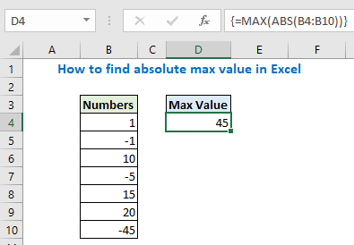 How to find absolute max value in excel