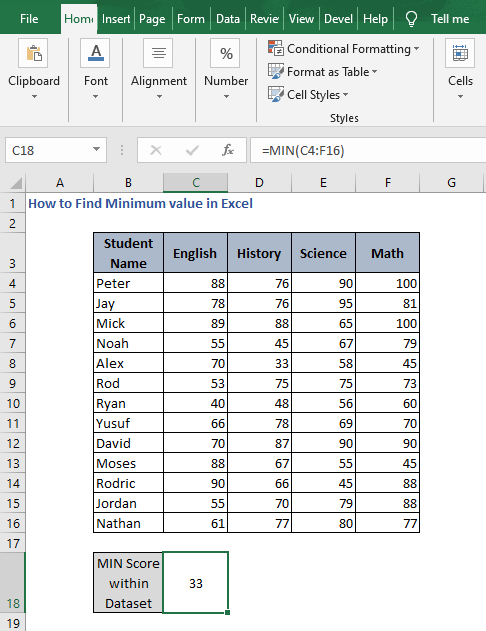 MIN for entire data result - How to Find Minimum value in Excel