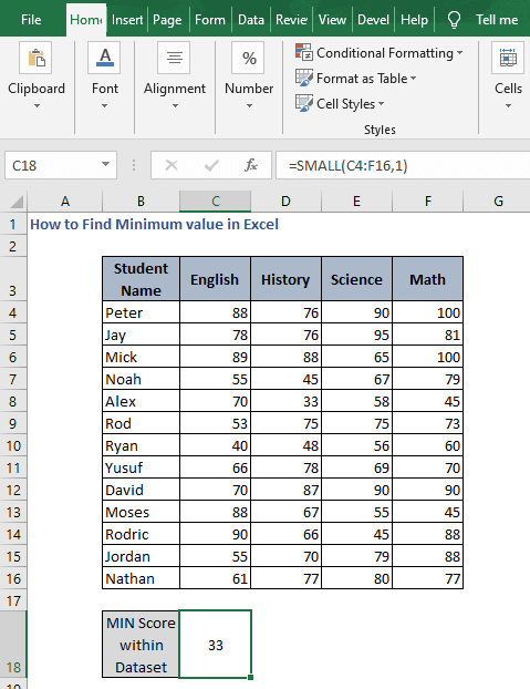 SMALL for entire data result - How to Find Minimum value in Excel