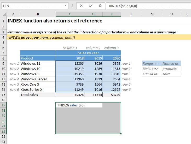 Return whole range using Index Function