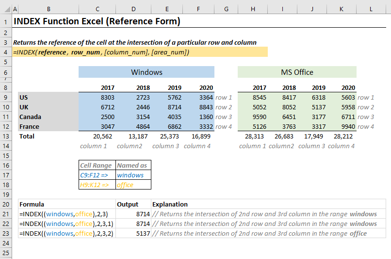 Excel Index Function in Reference Form