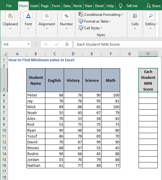 Min score for student - How to Find Minimum value in Excel