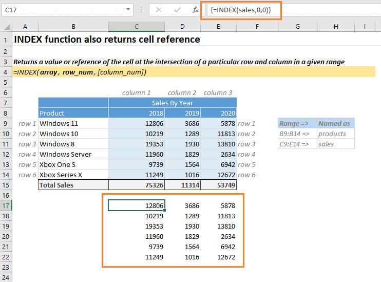 Return whole range with index function
